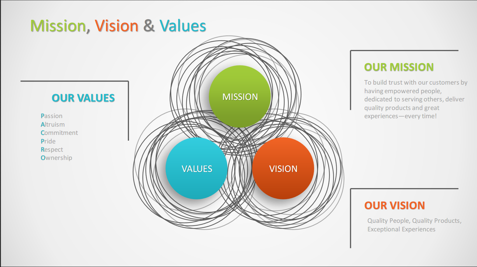 PacificproSales-Values-Mission-Vision